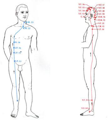 Come-combattere-la-stanchezza-2